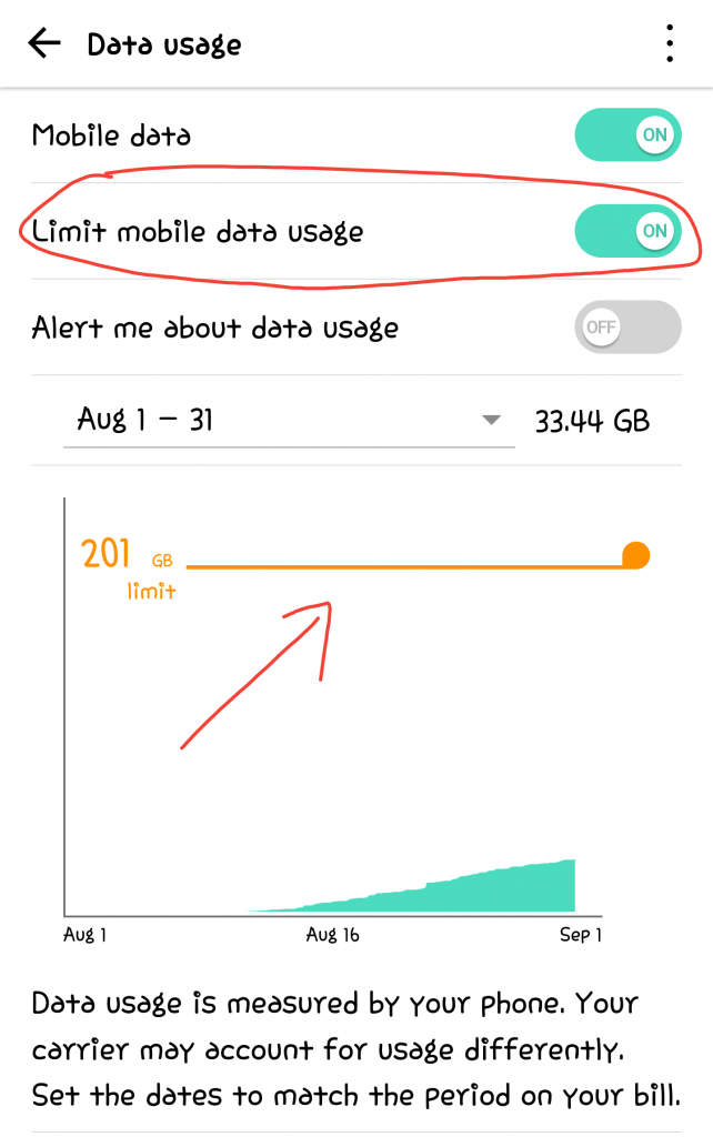 How To Reduce Mobile Internet Data Usage On Android